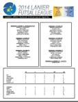 2014 Lanier Futsal Schedule - Week 3 Results