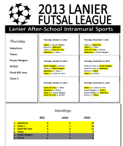 Intramural Futsal Thurs Final