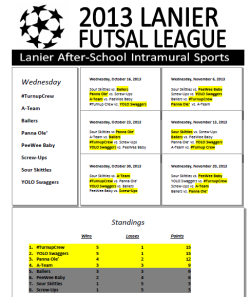 Intramural Futsal Wed Final