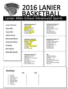 Bball Results 2 Lanier